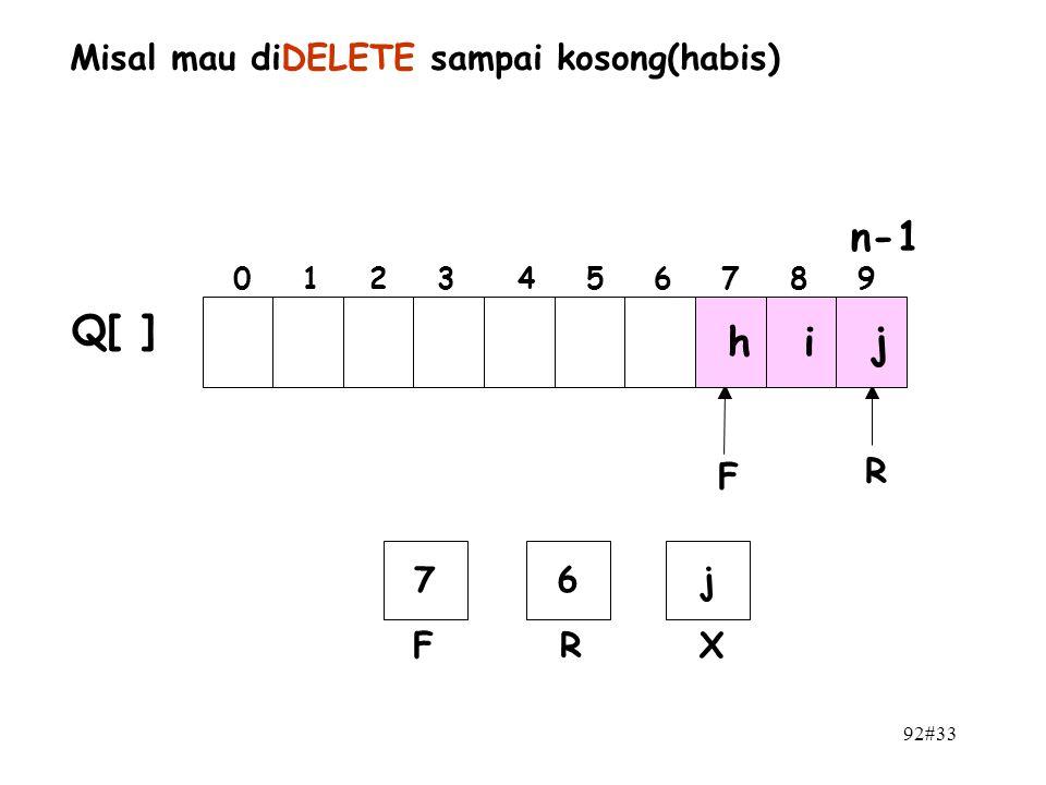 n-1 Q[ ] h i j Misal mau diDELETE sampai kosong(habis) F R 7 6 j F R X